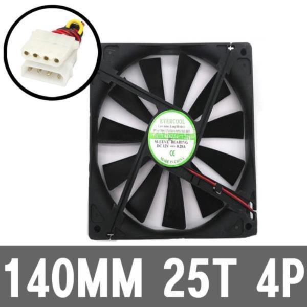 140MM 파워 4P 저소음 컴퓨터 PC 케이스 시스템쿨러팬